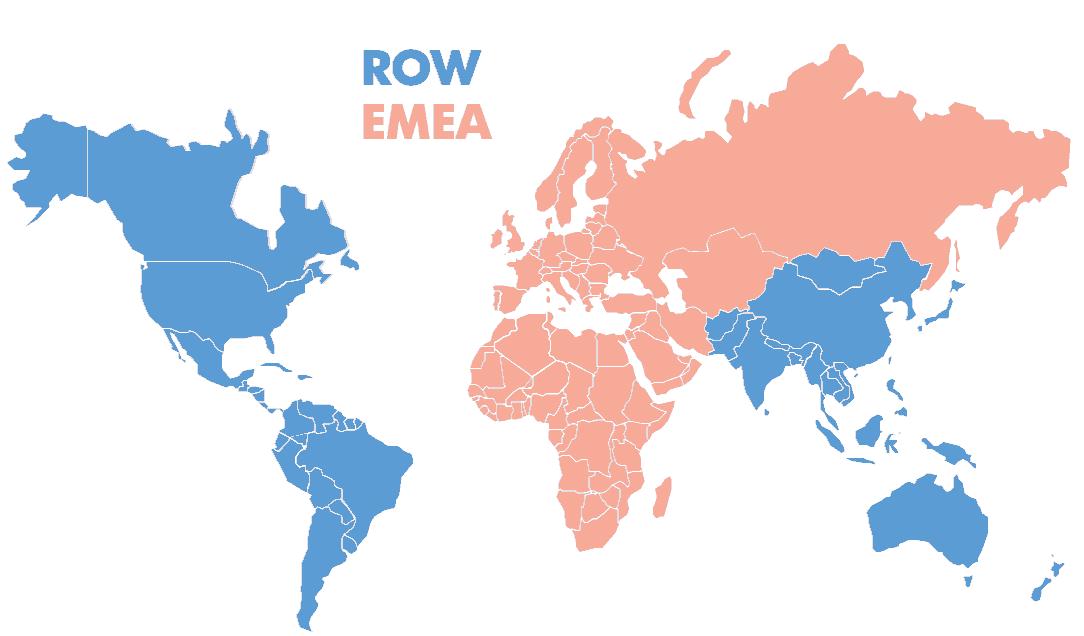 Die beiden HP-Regionen: ROW und EMEA